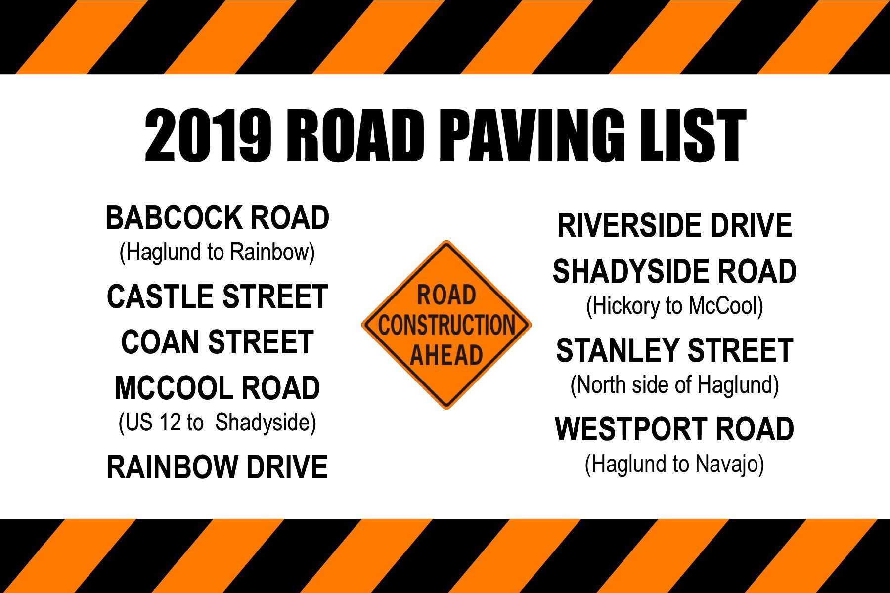 Road paving projects 2019